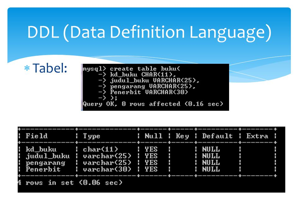  Tabel: DDL (Data Definition Language)