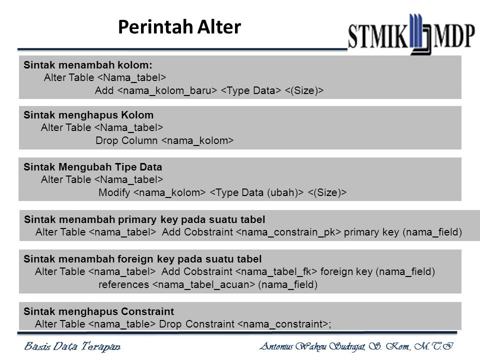 Basis Data Terapan Antonius Wahyu Sudrajat, S.