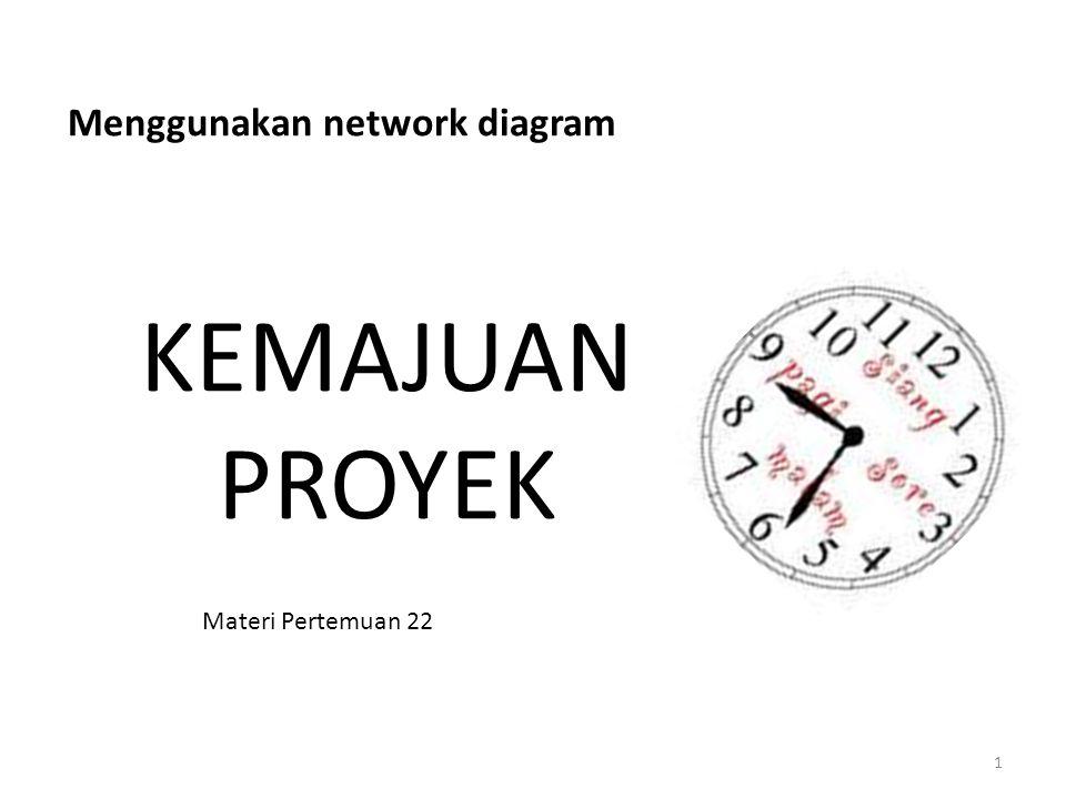 Menggunakan network diagram KEMAJUAN PROYEK 1 Materi Pertemuan 22