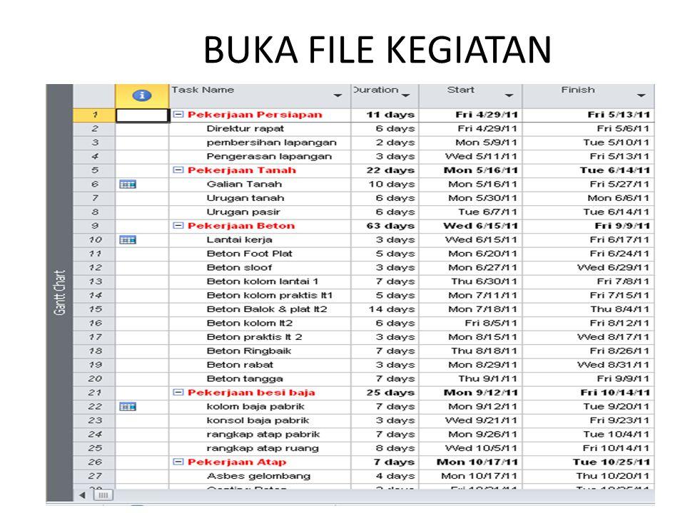 Pada tabel work terdapat beberapa kolom default diantaranya : a.
