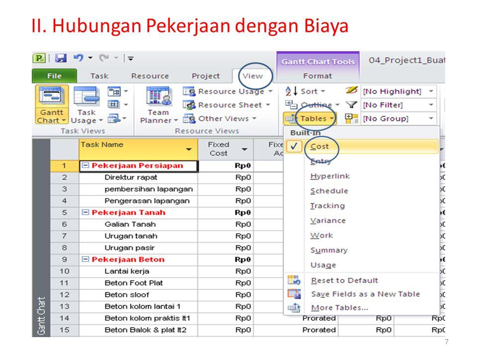 II. Hubungan Pekerjaan dengan Biaya 7