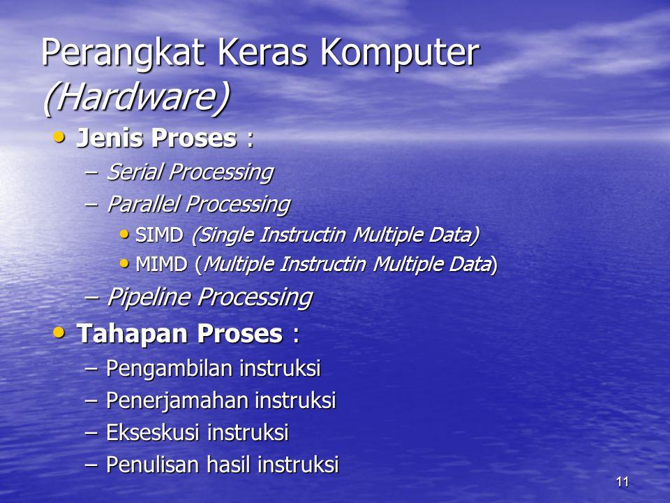 11 Perangkat Keras Komputer (Hardware) Jenis Proses : Jenis Proses : –Serial Processing –Parallel Processing SIMD (Single Instructin Multiple Data) SI