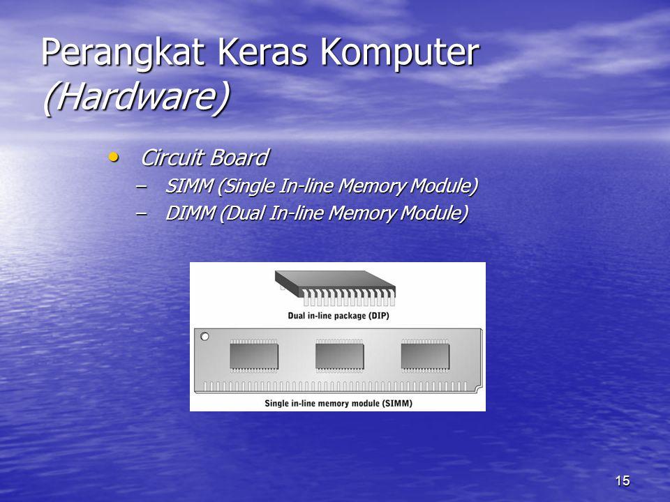 15 Perangkat Keras Komputer (Hardware) Circuit Board Circuit Board –SIMM (Single In-line Memory Module) –DIMM (Dual In-line Memory Module)