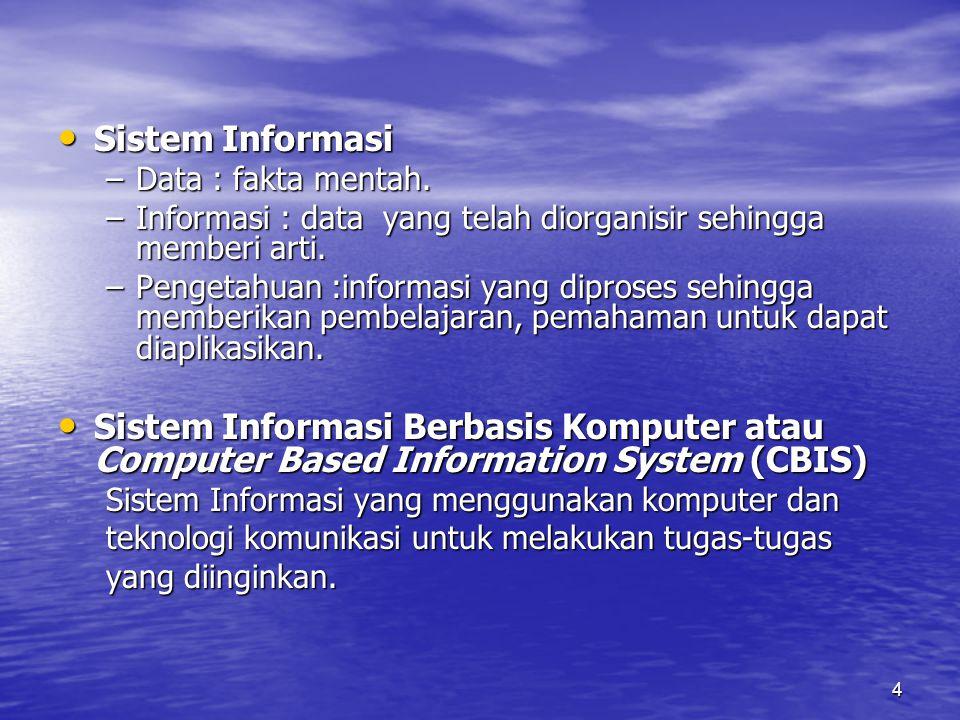 4 Sistem Informasi Sistem Informasi –Data : fakta mentah. –Informasi : data yang telah diorganisir sehingga memberi arti. –Pengetahuan :informasi yang