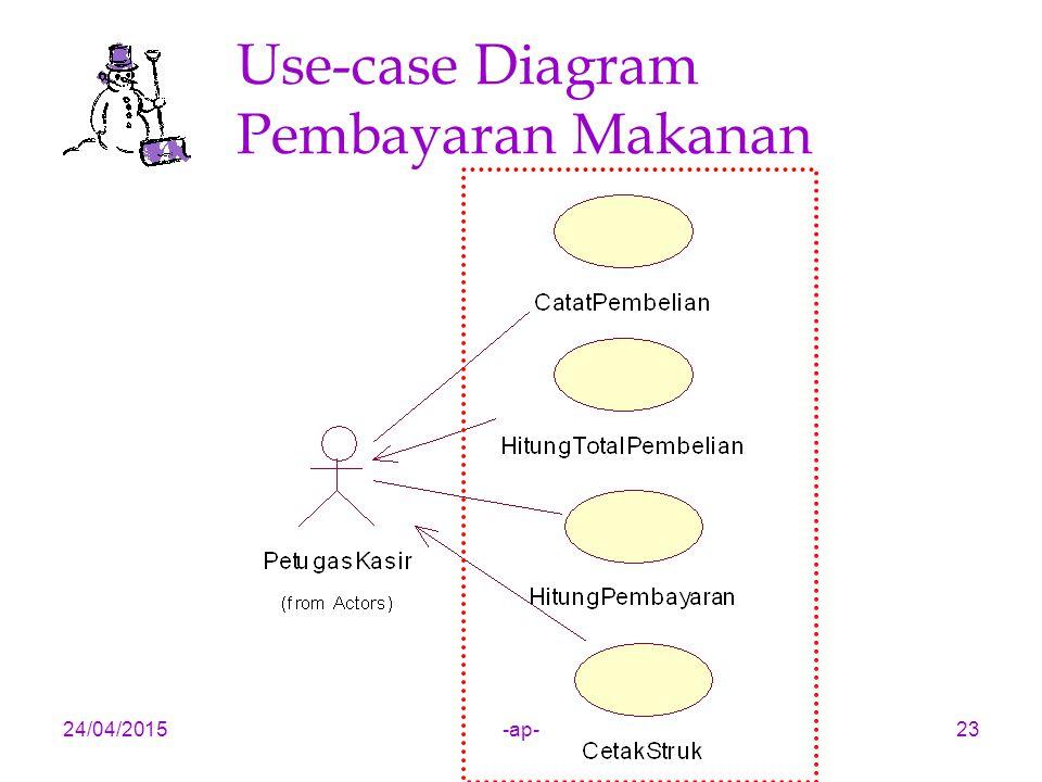 24/04/2015-ap-23 Use-case Diagram Pembayaran Makanan