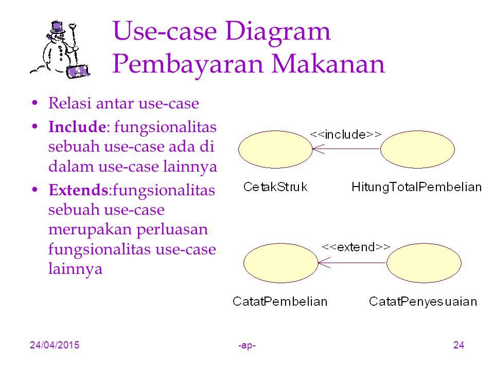 24/04/2015-ap-24 Use-case Diagram Pembayaran Makanan Relasi antar use-case Include : fungsionalitas sebuah use-case ada di dalam use-case lainnya Extends :fungsionalitas sebuah use-case merupakan perluasan fungsionalitas use-case lainnya