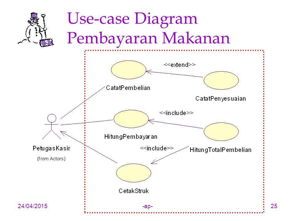 24/04/2015-ap-25 Use-case Diagram Pembayaran Makanan