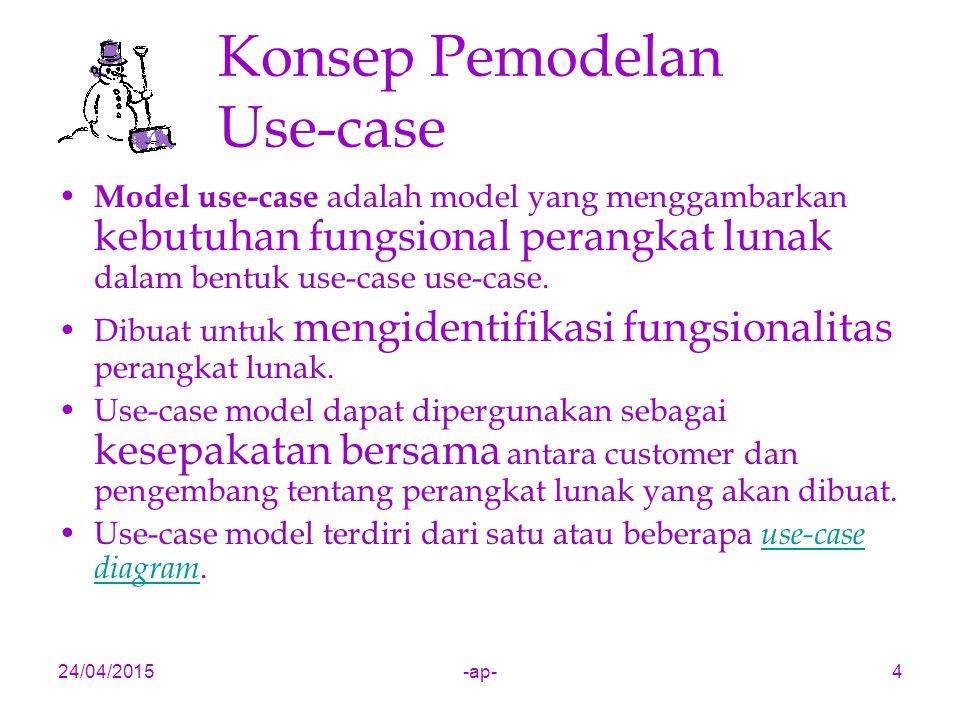 24/04/2015-ap-4 Konsep Pemodelan Use-case Model use-case adalah model yang menggambarkan kebutuhan fungsional perangkat lunak dalam bentuk use-case us