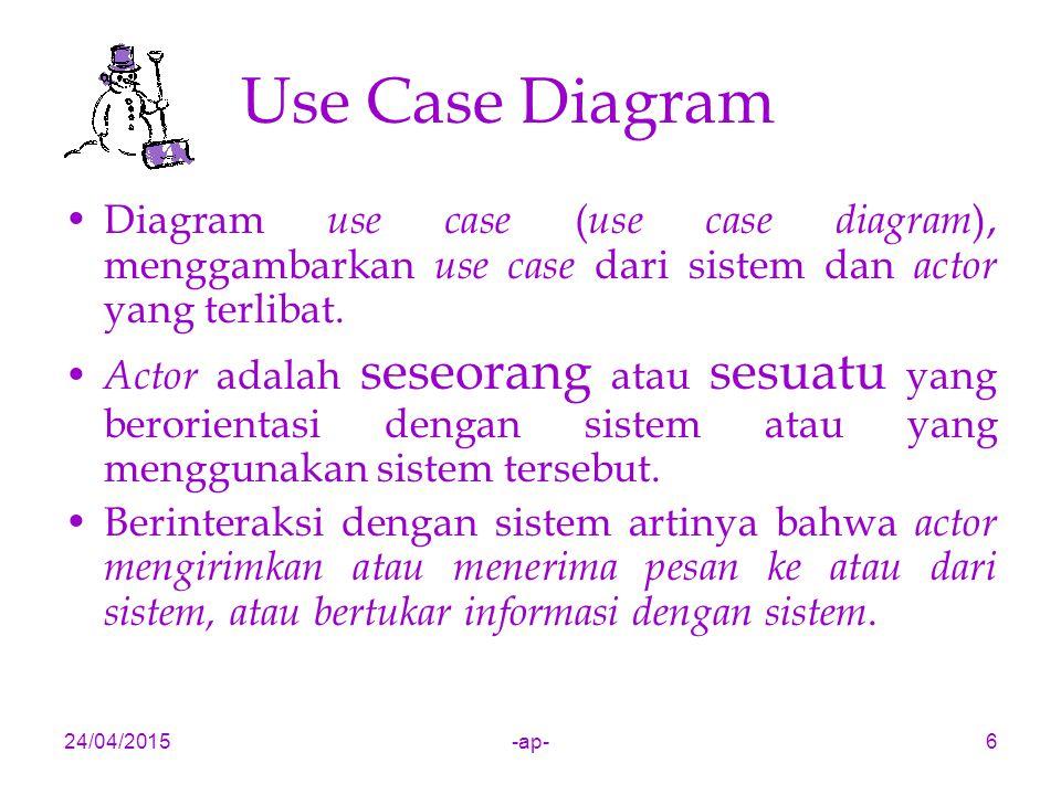 24/04/2015-ap-6 Use Case Diagram Diagram use case ( use case diagram ), menggambarkan use case dari sistem dan actor yang terlibat. Actor adalah seseo