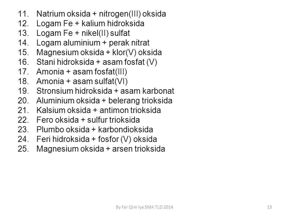 13By Far Qim Iya SMA TLD 2014 11.Natrium oksida + nitrogen(III) oksida 12.Logam Fe + kalium hidroksida 13.Logam Fe + nikel(II) sulfat 14.Logam aluminium + perak nitrat 15.Magnesium oksida + klor(V) oksida 16.Stani hidroksida + asam fosfat (V) 17.Amonia + asam fosfat(III) 18.Amonia + asam sulfat(VI) 19.Stronsium hidroksida + asam karbonat 20.Aluminium oksida + belerang trioksida 21.Kalsium oksida + antimon trioksida 22.Fero oksida + sulfur trioksida 23.Plumbo oksida + karbondioksida 24.Feri hidroksida + fosfor (V) oksida 25.Magnesium oksida + arsen trioksida