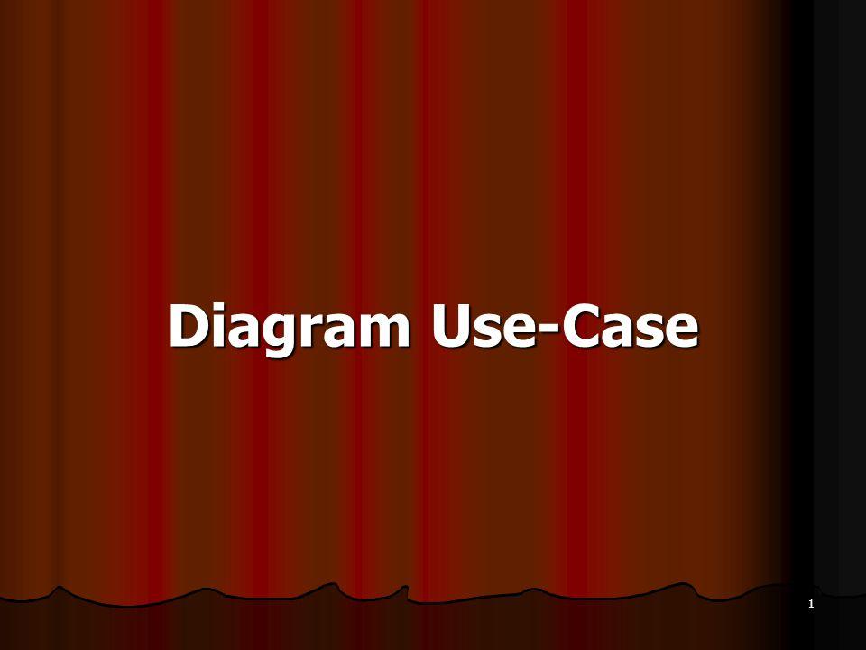 Suwirno Mawlan 12 Inheritance Use-case A X Y B C A X Y B C Z Sesudah Sebelum