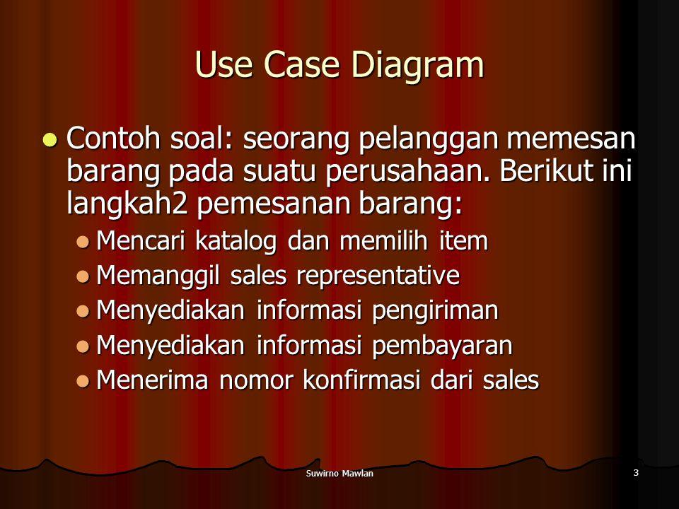Suwirno Mawlan 14 Glosary Use-case (lanjutan) Bidang khas suatu Event Kegiatan pelaku Respons sistem Bidang alternatif: Kesimpulan: Post kondisi: Aturan bisnis: Batasan dan spesifikasi: Asumsi: Masalah terbuka: