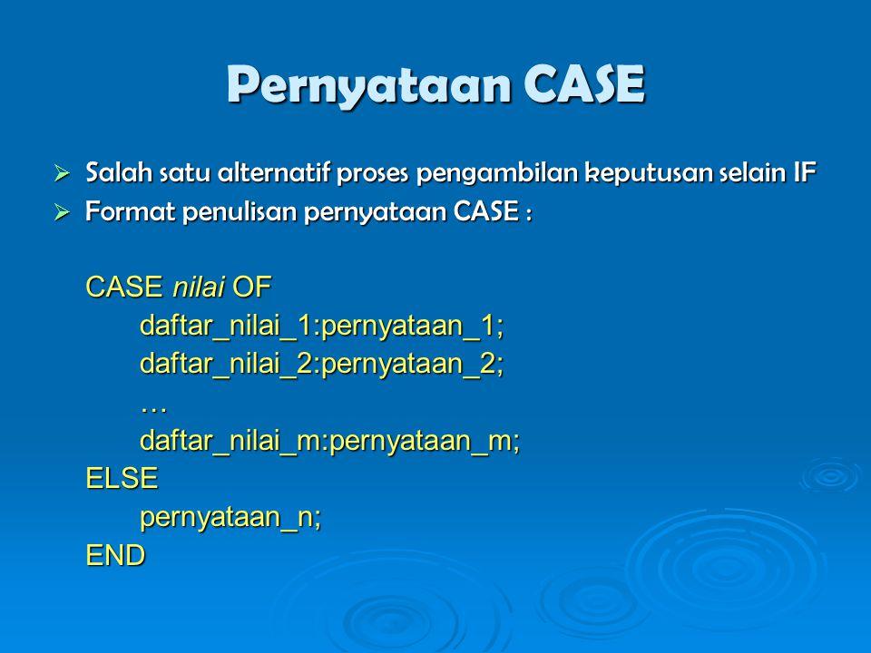 Pernyataan CASE  Salah satu alternatif proses pengambilan keputusan selain IF  Format penulisan pernyataan CASE : CASE nilai OF daftar_nilai_1:pernyataan_1;daftar_nilai_2:pernyataan_2;…daftar_nilai_m:pernyataan_m;ELSEpernyataan_n;END
