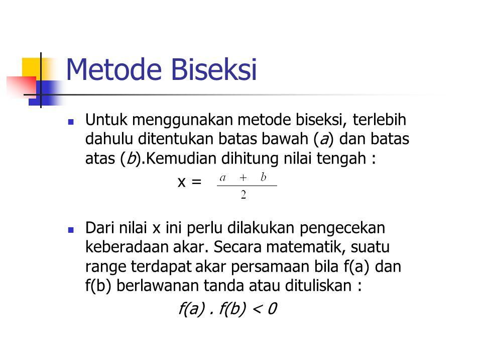 Metode Biseksi Untuk menggunakan metode biseksi, terlebih dahulu ditentukan batas bawah (a) dan batas atas (b).Kemudian dihitung nilai tengah : x = Dari nilai x ini perlu dilakukan pengecekan keberadaan akar.