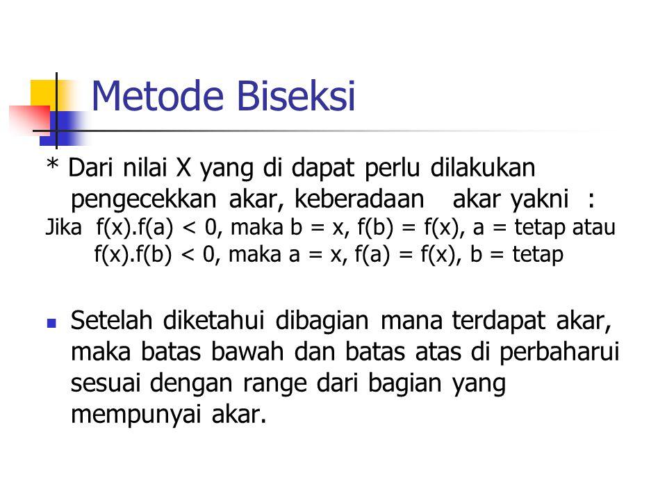 * Dari nilai X yang di dapat perlu dilakukan pengecekkan akar, keberadaan akar yakni : Jika f(x).f(a) < 0, maka b = x, f(b) = f(x), a = tetap atau f(x
