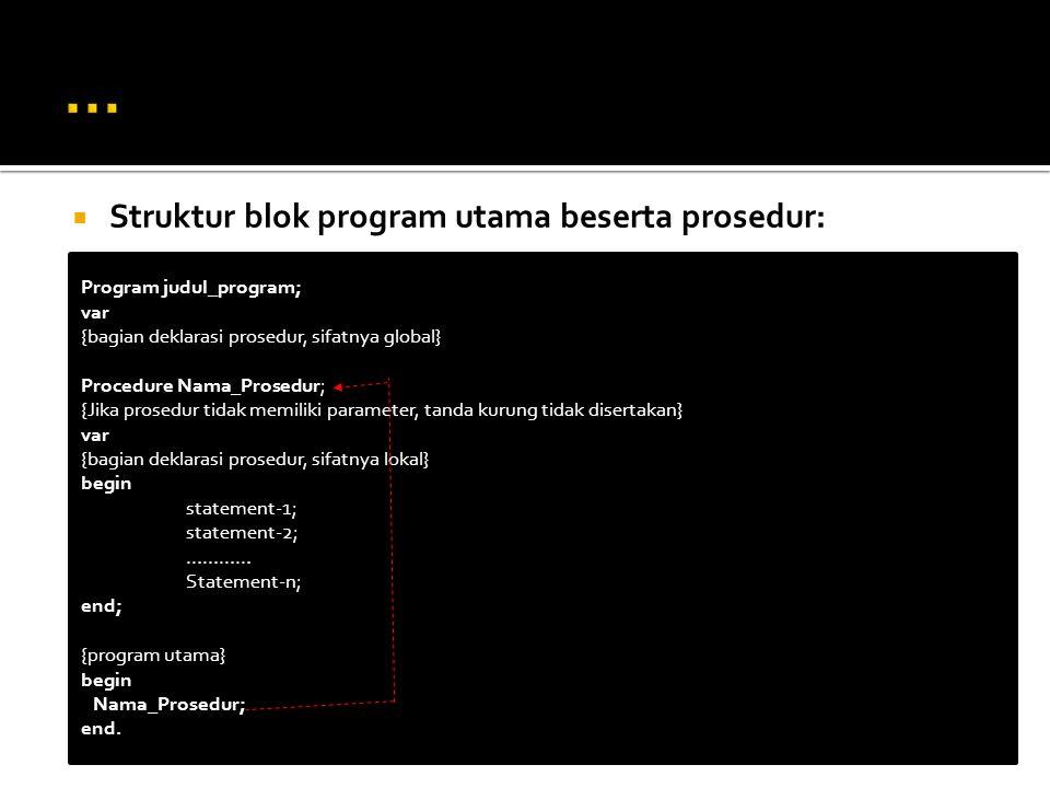  Struktur blok program utama beserta prosedur: Program judul_program; var {bagian deklarasi prosedur, sifatnya global} Procedure Nama_Prosedur; {Jika