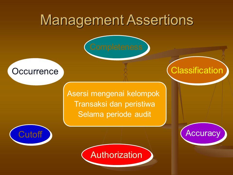 Management Assertions Asersi mengenai kelompok Transaksi dan peristiwa Selama periode audit Occurrence Completeness Authorization Accuracy Cutoff Classification
