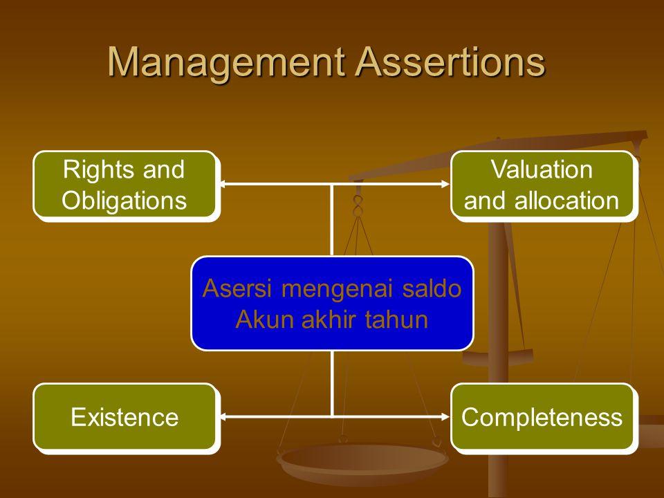 Management Assertions Asersi mengenai kelompok Transaksi dan peristiwa Selama periode audit Occurrence Completeness Authorization Accuracy Cutoff Clas
