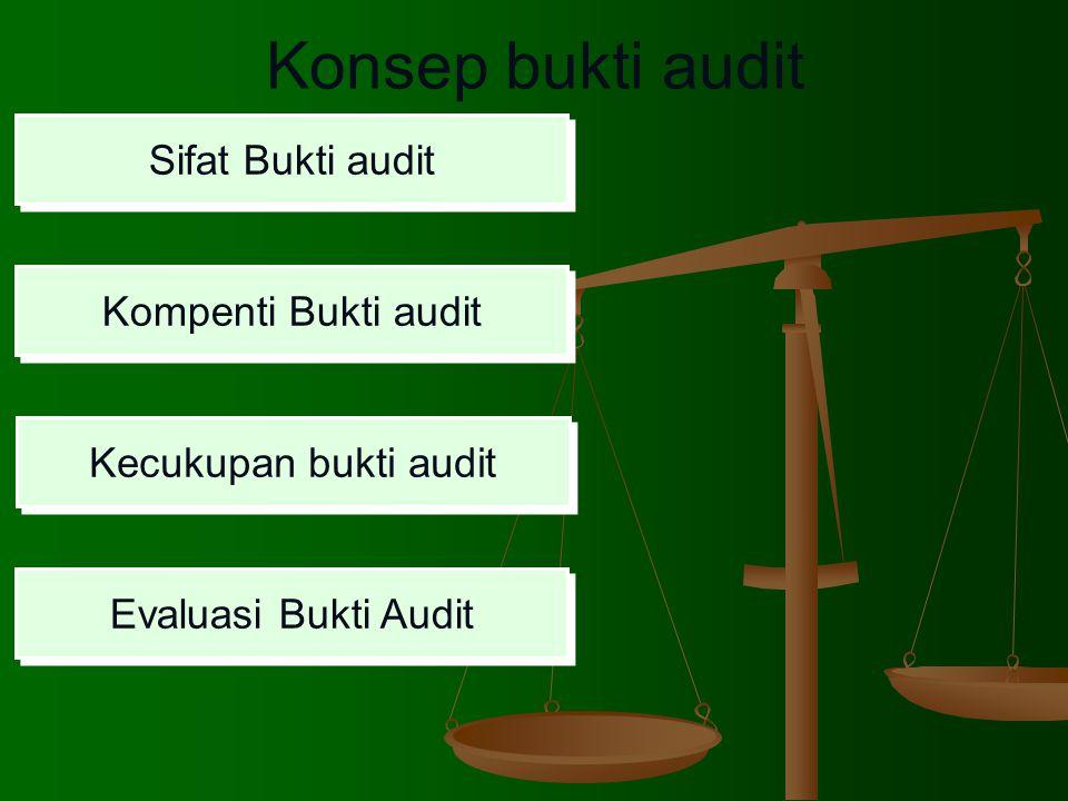 PROSEDUR AUDIT Tindakan spesifik yg dilakukanOleh auditor Untuk mengumpulkan buktiDg maksud Menentukan apakah asersi tertentu Telah dipenuhi Risk asse