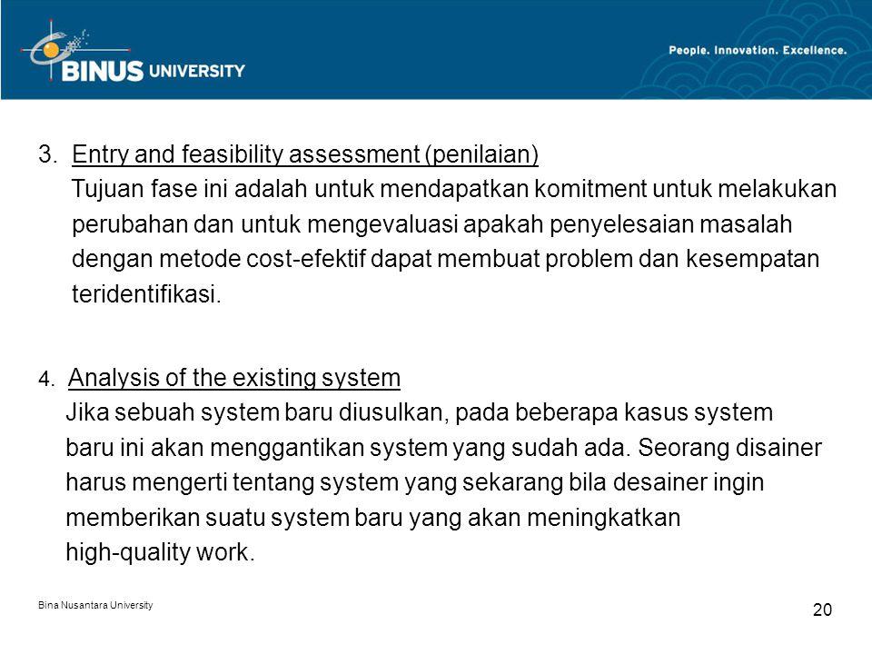 Bina Nusantara University 19 2.