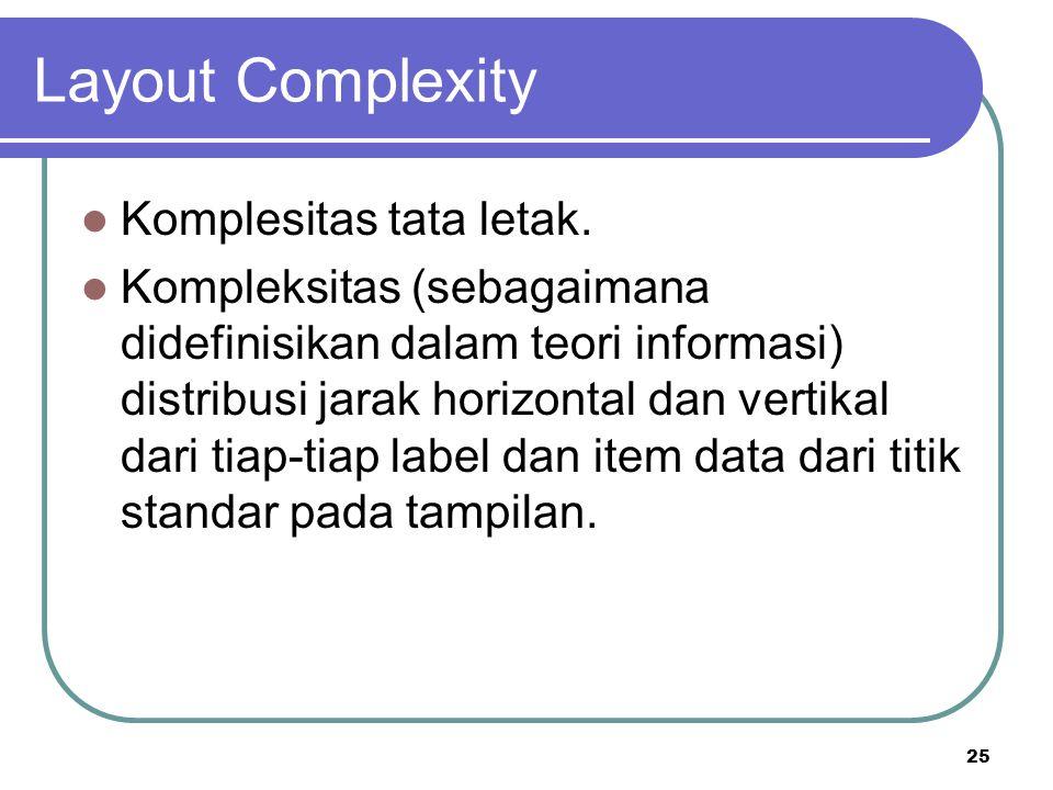 25 Layout Complexity Komplesitas tata letak. Kompleksitas (sebagaimana didefinisikan dalam teori informasi) distribusi jarak horizontal dan vertikal d