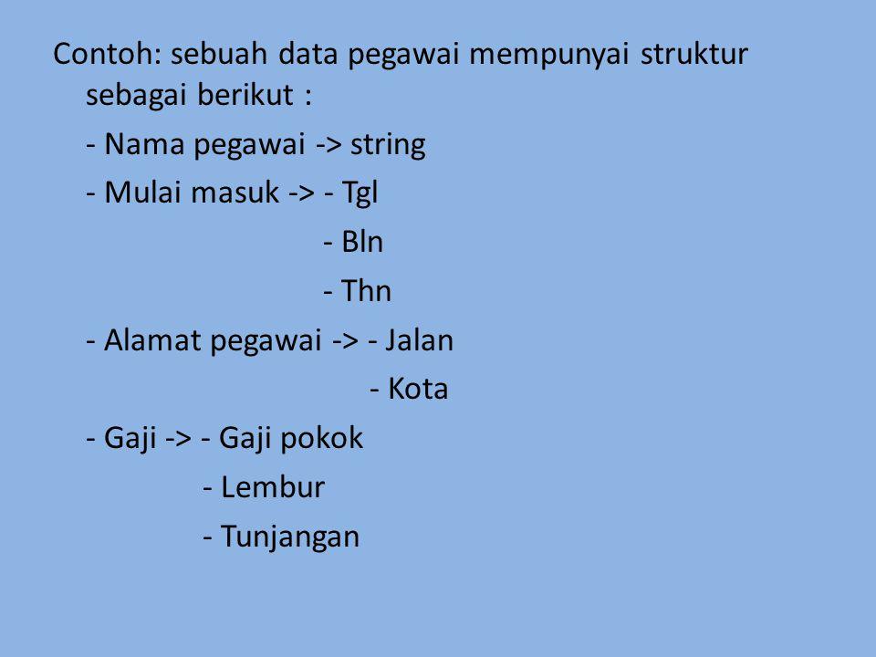 Contoh: sebuah data pegawai mempunyai struktur sebagai berikut : - Nama pegawai -> string - Mulai masuk -> - Tgl - Bln - Thn - Alamat pegawai -> - Jal