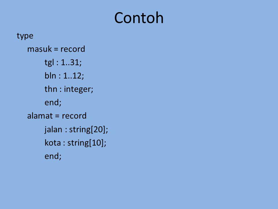 Contoh (Lanj) gajipeg = record pokok,tunjangan,lembur : real; end; datapegawai = record nama : string[20]; tglmasuk : masuk; almt : alamat; gaji : gajipeg; end;