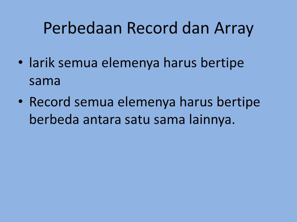 Perbedaan Record dan Array larik semua elemenya harus bertipe sama Record semua elemenya harus bertipe berbeda antara satu sama lainnya.