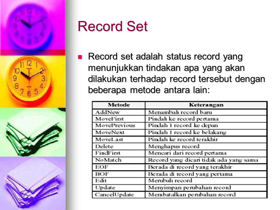 Record Set Record set adalah status record yang menunjukkan tindakan apa yang akan dilakukan terhadap record tersebut dengan beberapa metode antara lain: Record set adalah status record yang menunjukkan tindakan apa yang akan dilakukan terhadap record tersebut dengan beberapa metode antara lain: