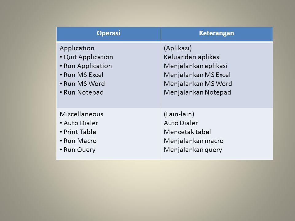 OperasiKeterangan Application Quit Application Run Application Run MS Excel Run MS Word Run Notepad (Aplikasi) Keluar dari aplikasi Menjalankan aplikasi Menjalankan MS Excel Menjalankan MS Word Menjalankan Notepad Miscellaneous Auto Dialer Print Table Run Macro Run Query (Lain-lain) Auto Dialer Mencetak tabel Menjalankan macro Menjalankan query