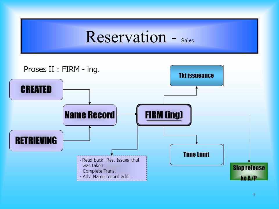 6 Reservation - Sales Bagi Reservation Sales ada tiga kelompok Pelanggan yang perlu dicermati dan dilayani dengan baik : APelanggan yang akan melakukan Transaksi Reservasi ( Booking ) APelanggan yang akan melakukan perubahan atau peninjauan ulang atas booking-nya.