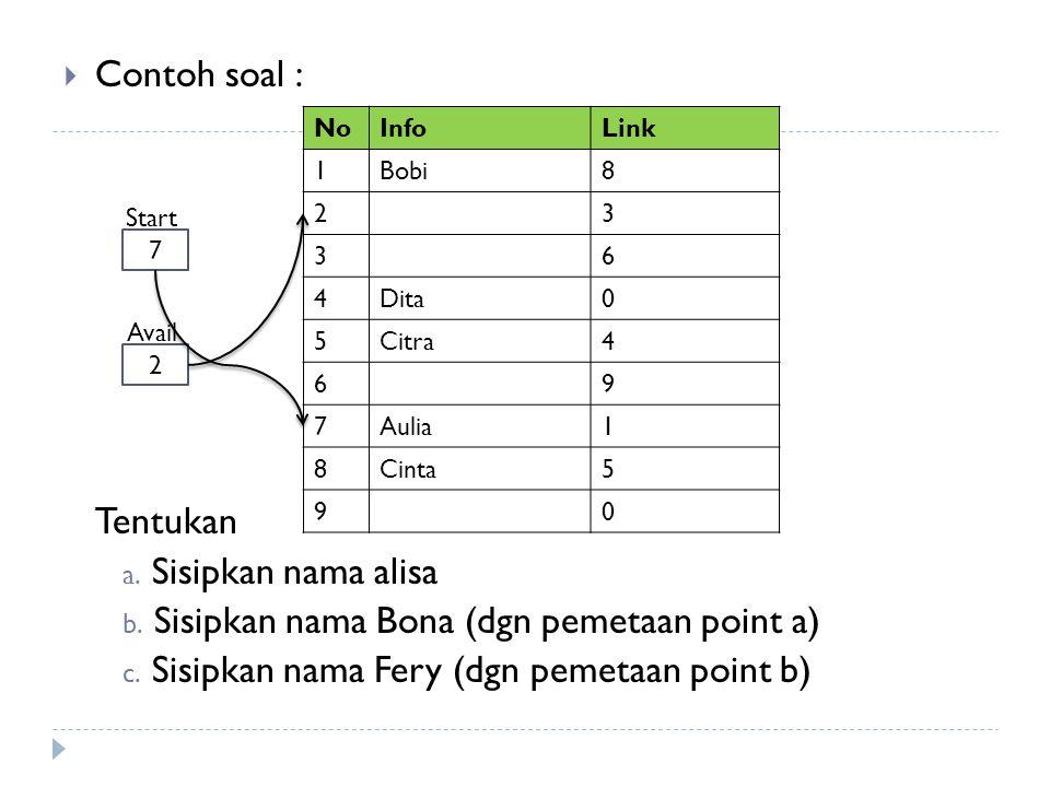  Contoh soal : Tentukan a. Sisipkan nama alisa b. Sisipkan nama Bona (dgn pemetaan point a) c. Sisipkan nama Fery (dgn pemetaan point b) NoInfoLink 1