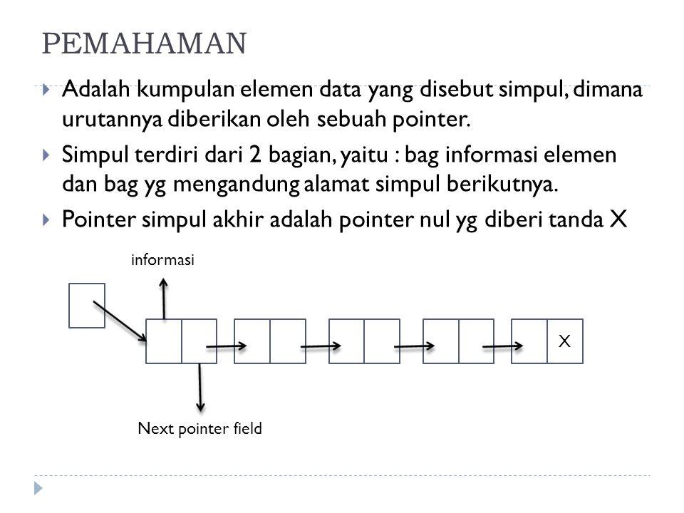 PEMAHAMAN  Adalah kumpulan elemen data yang disebut simpul, dimana urutannya diberikan oleh sebuah pointer.  Simpul terdiri dari 2 bagian, yaitu : b