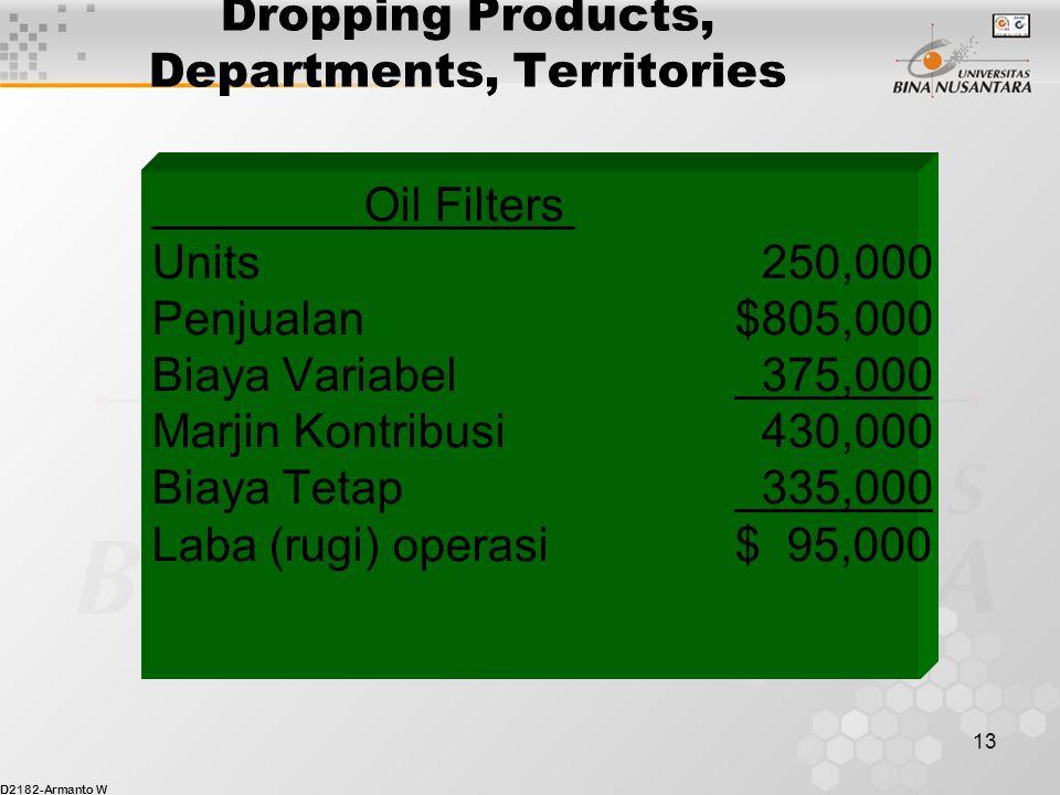 D2182-Armanto W 13 Oil Filters Units 250,000 Penjualan$805,000 Biaya Variabel 375,000 Marjin Kontribusi 430,000 Biaya Tetap 335,000 Laba (rugi) operasi$ 95,000 Dropping Products, Departments, Territories
