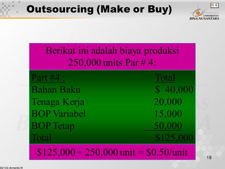 D2182-Armanto W 19 Outsourcing (Make or Buy) Berikut ini adalah biaya produksi 250,000 units Par # 4: Part #4 : Total Bahan Baku $ 40,000 Tenaga Kerja 20,000 BOP Variabel 15,000 BOP Tetap 50,000 Total$125,000 $125,000 ÷ 250,000 unit = $0.50/unit