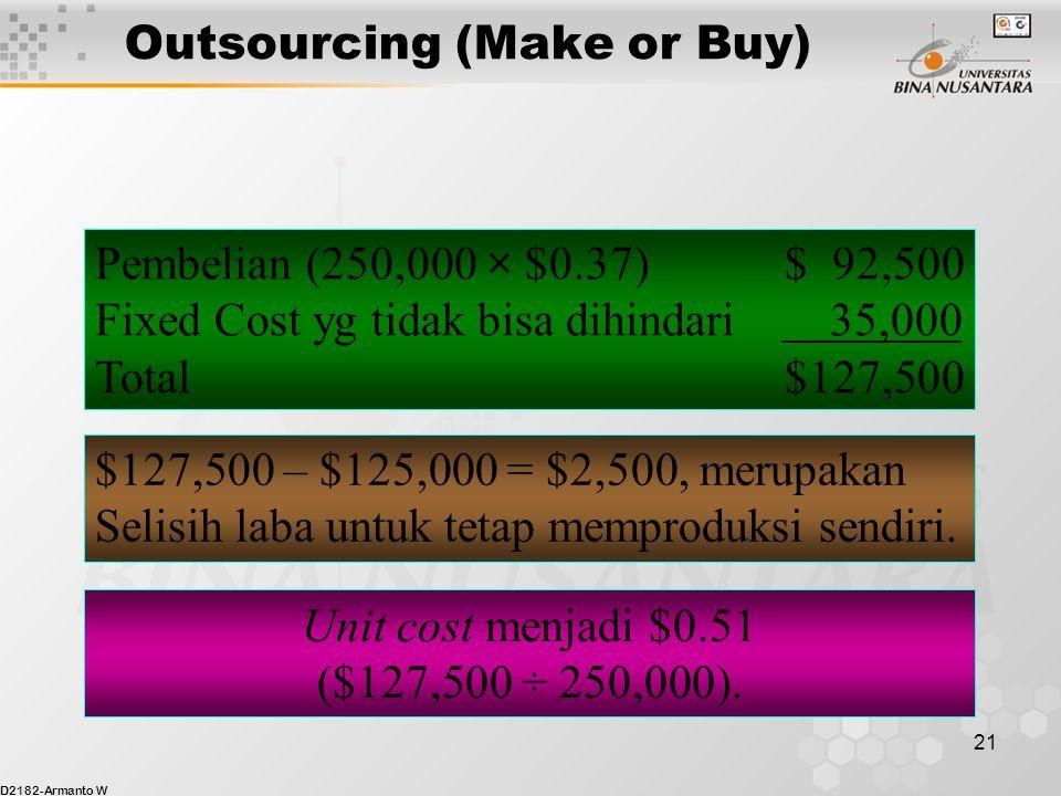 D2182-Armanto W 21 Pembelian (250,000 × $0.37) $ 92,500 Fixed Cost yg tidak bisa dihindari 35,000 Total$127,500 Unit cost menjadi $0.51 ($127,500 ÷ 250,000).