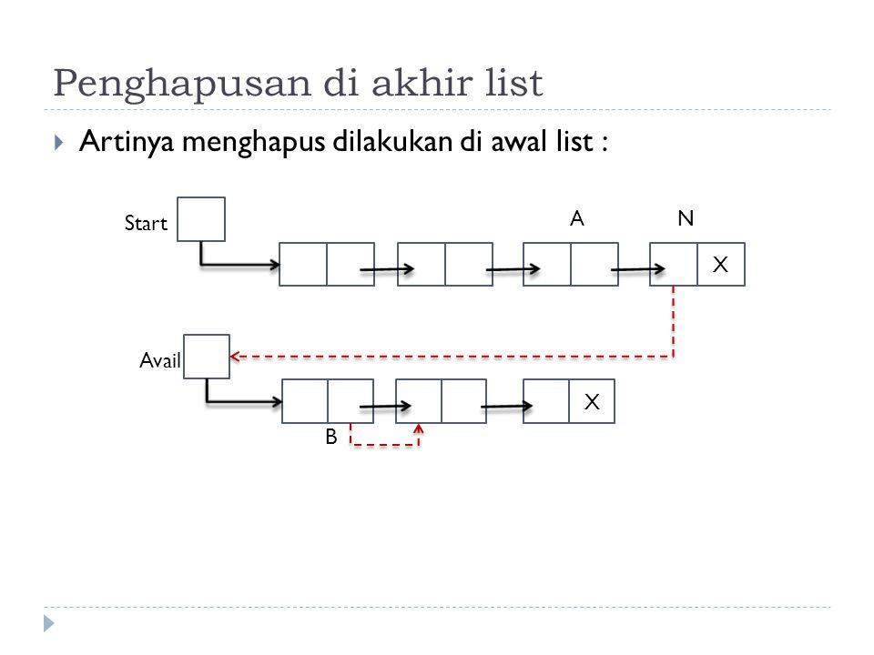 Penghapusan di akhir list  Artinya menghapus dilakukan di awal list : XX Start Avail AN B