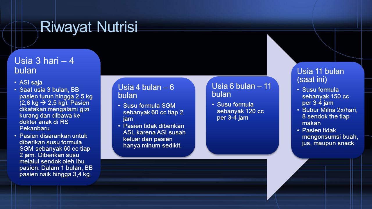 Riwayat Nutrisi Usia 3 hari – 4 bulan ASI saja Saat usia 3 bulan, BB pasien turun hingga 2,5 kg (2,8 kg  2,5 kg).