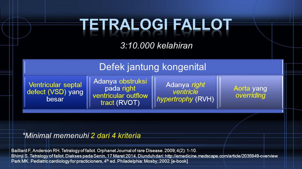 Defek jantung kongenital Ventricular septal defect (VSD) yang besar Adanya obstruksi pada right ventricular outflow tract (RVOT) Adanya right ventricle hypertrophy (RVH) Aorta yang overriding 3:10.000 kelahiran *Minimal memenuhi 2 dari 4 kriteria Bailliard F, Anderson RH.