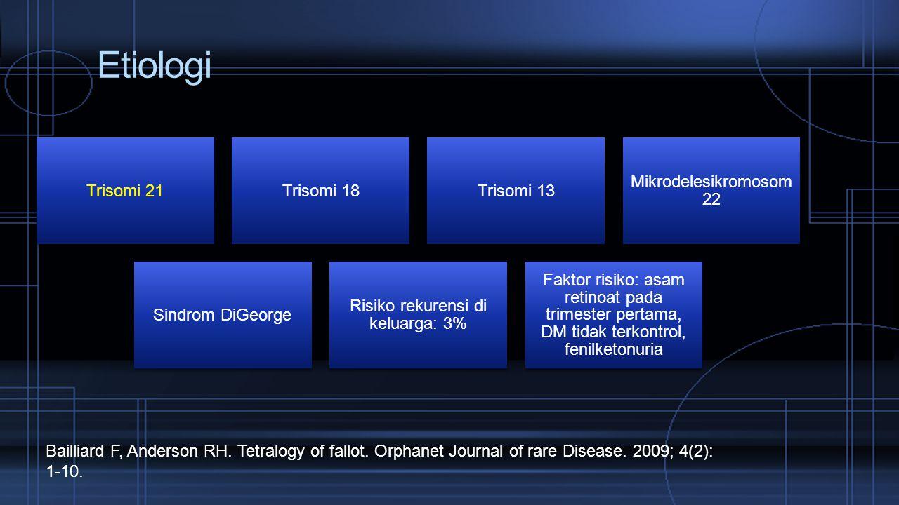 Etiologi Trisomi 21Trisomi 18Trisomi 13 Mikrodelesikromosom 22 Sindrom DiGeorge Risiko rekurensi di keluarga: 3% Faktor risiko: asam retinoat pada tri