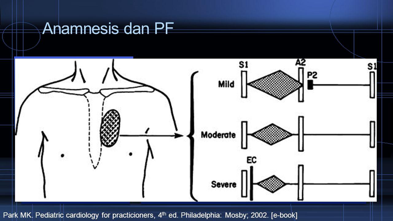 Anamnesis dan PF Biru Langsung setelah lahir  atresia pulmonal Bergantung pada PDA  menutup dalam beberapa jam  kegagalan sirkulasi/sianosis mening
