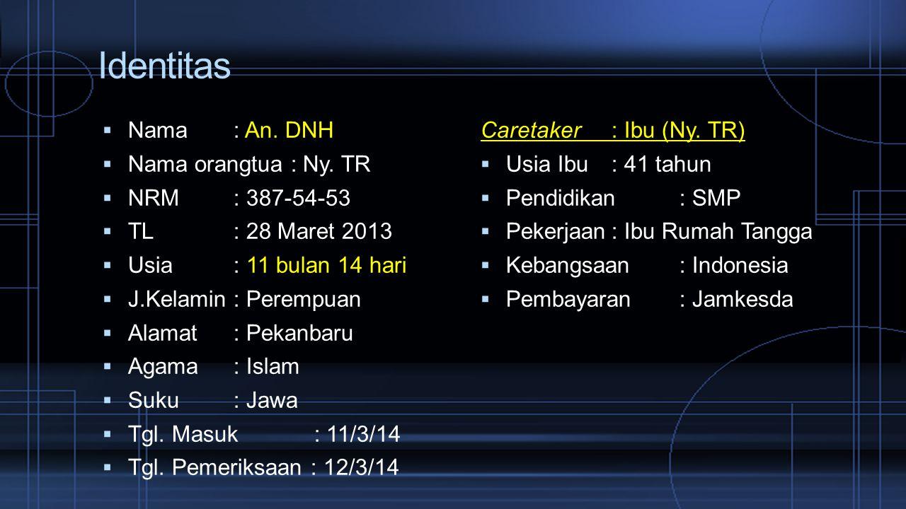 Identitas  Nama: An. DNH  Nama orangtua : Ny. TR  NRM: 387-54-53  TL: 28 Maret 2013  Usia: 11 bulan 14 hari  J.Kelamin: Perempuan  Alamat: Peka