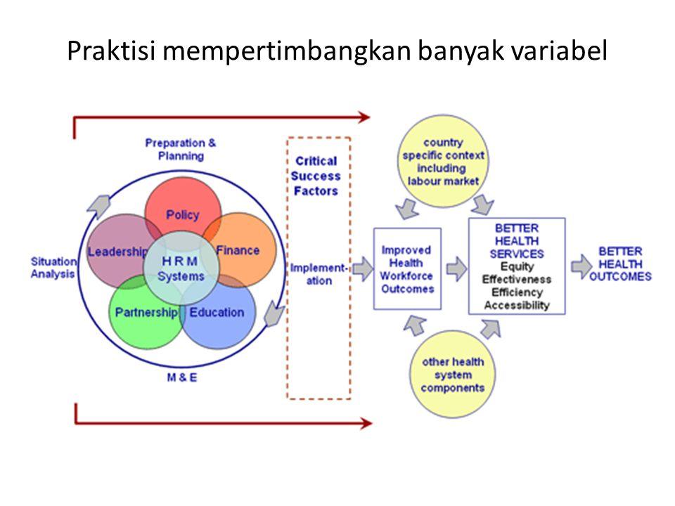 Praktisi mempertimbangkan banyak variabel