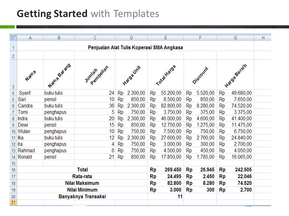 Use sample templates to kick-off your presentation and focus on the content (you're viewing one right now!) You don't have to start from scratch. If y