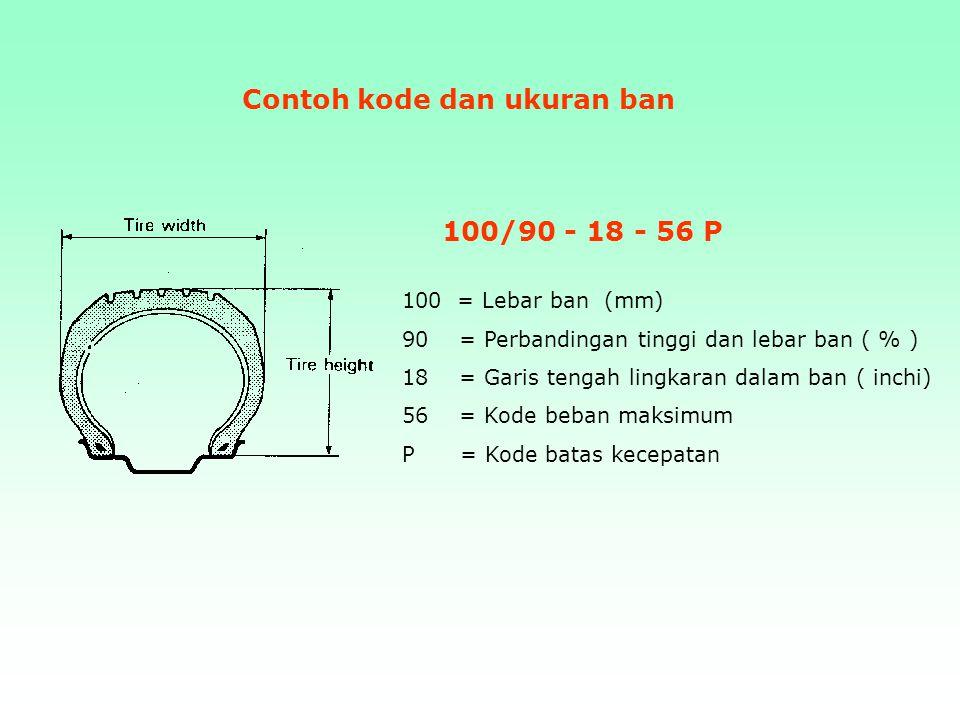 Contoh kode dan ukuran ban 4.60 - H - 18 4 PR 4,60 = Lebar ban (Inch) H = Kode batas kecepatan 18 = Garis tengah lingkaran dalam ban ( inchi) 4PR = Jumlah lapisan penguat 2.75 - 18 - 4 PR/42P 2.75 = Lebar ban (inchi) 18 = Garis tengah lingkaran dalam ban ( inchi) 4 PR = Jumlah lapisan penguat 42 = Kode beban maksimum P = Kode batas kecepatan