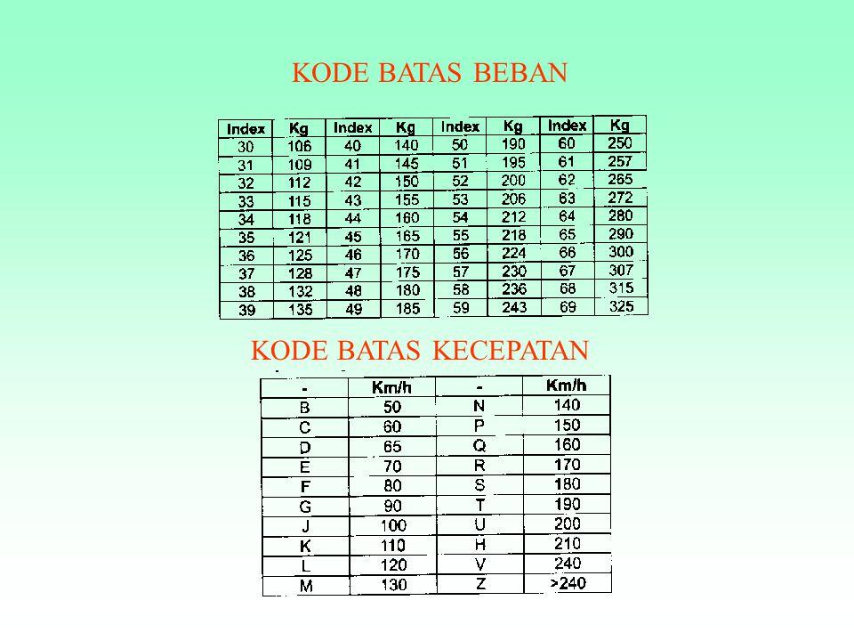 Contoh kode dan ukuran ban 100/90 - 18 - 56 P 100 = Lebar ban (mm) 90 = Perbandingan tinggi dan lebar ban ( % ) 18 = Garis tengah lingkaran dalam ban ( inchi) 56 = Kode beban maksimum P = Kode batas kecepatan