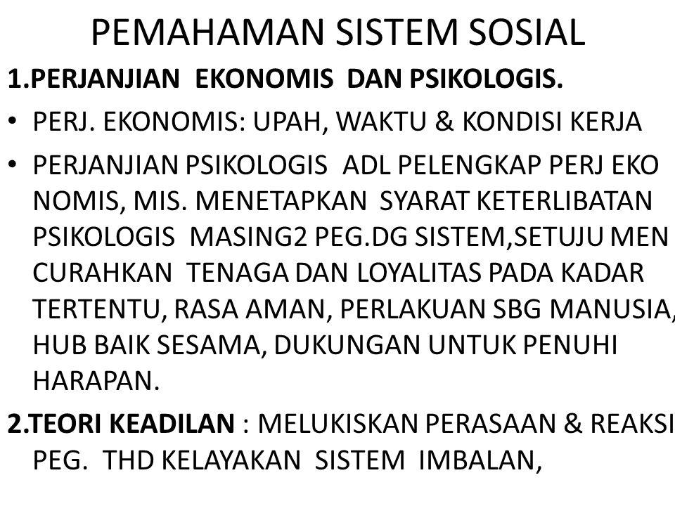 PEMAHAMAN SISTEM SOSIAL 1.PERJANJIAN EKONOMIS DAN PSIKOLOGIS.
