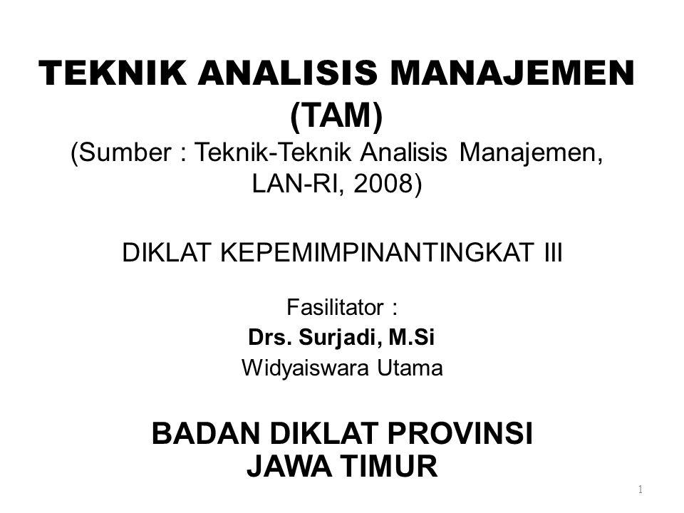 TEKNIK ANALISIS MANAJEMEN (TAM) (Sumber : Teknik-Teknik Analisis Manajemen, LAN-RI, 2008) DIKLAT KEPEMIMPINANTINGKAT III Fasilitator : Drs. Surjadi, M