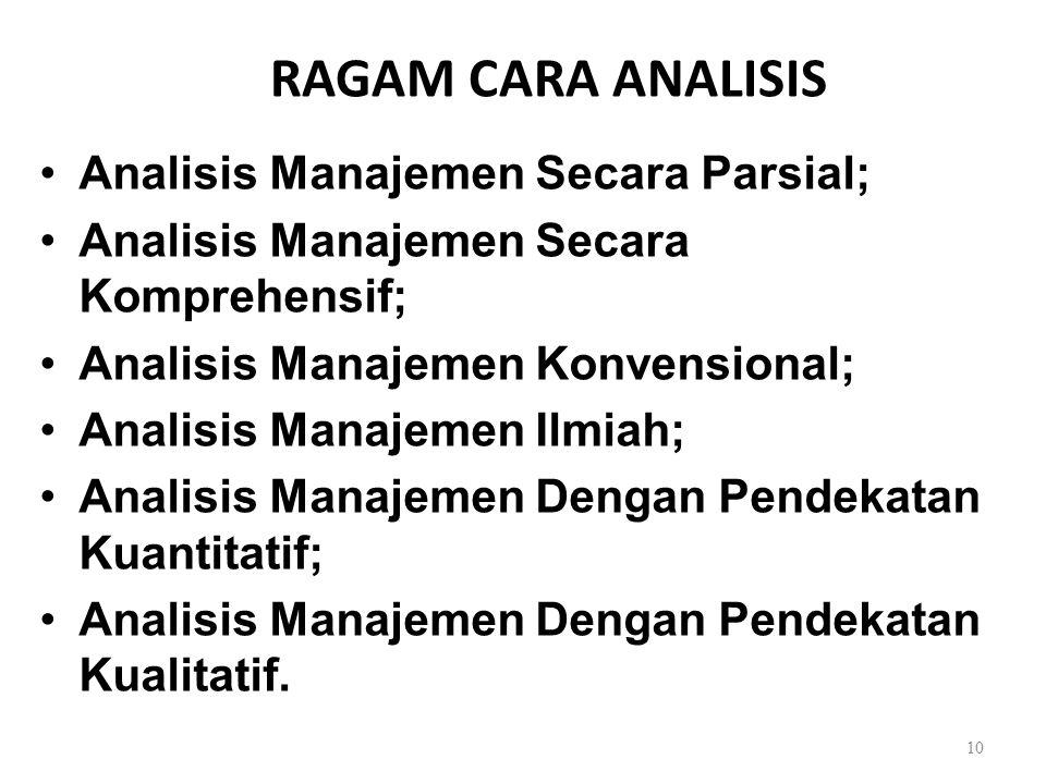 RAGAM CARA ANALISIS Analisis Manajemen Secara Parsial; Analisis Manajemen Secara Komprehensif; Analisis Manajemen Konvensional; Analisis Manajemen Ilm