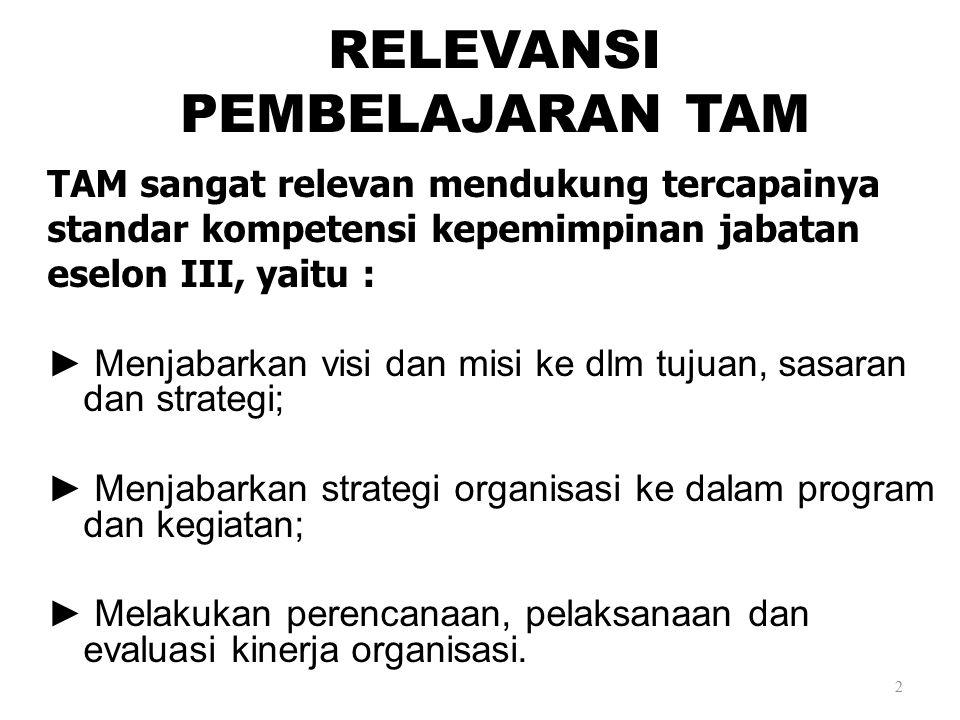 RELEVANSI PEMBELAJARAN TAM TAM sangat relevan mendukung tercapainya standar kompetensi kepemimpinan jabatan eselon III, yaitu : ► Menjabarkan visi dan